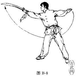 反撩刀 Fǎn Liāo Dāo