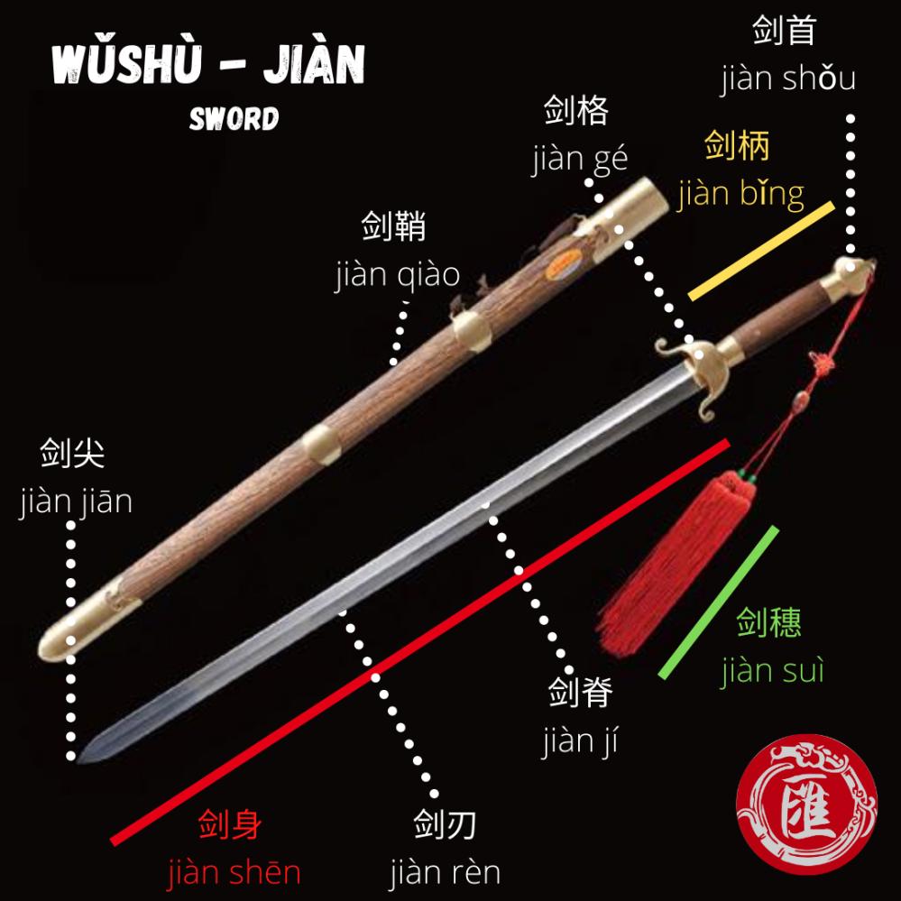 Wǔshù - jiàn (1)