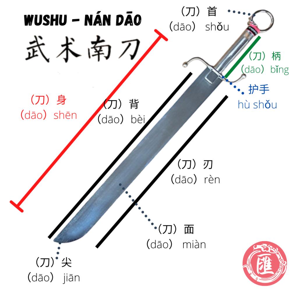 WUSHU - Nán dāo (1)
